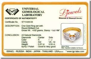 Diamond Ring Certificate